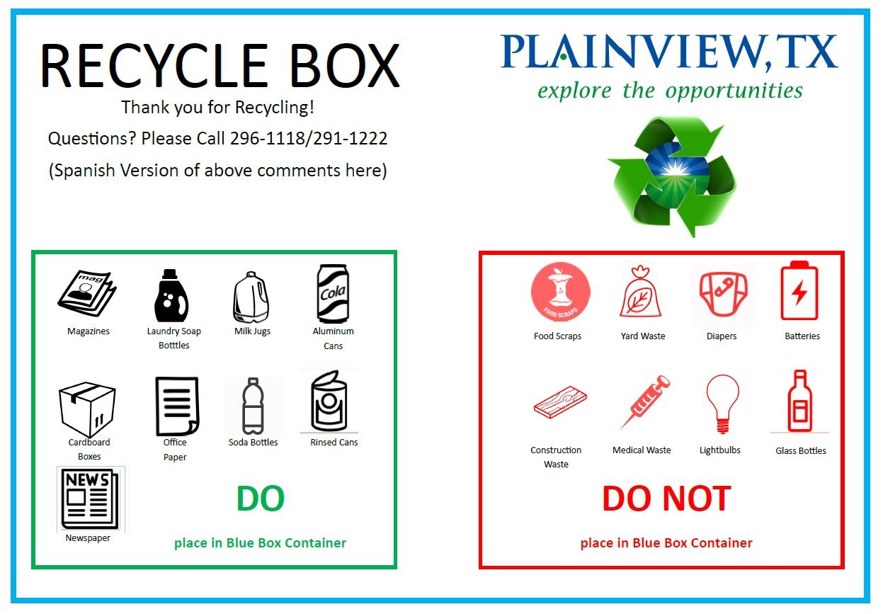 Recyle Box Stickers
