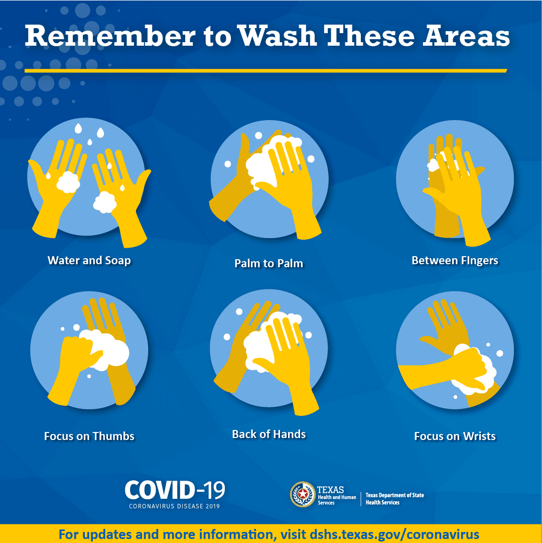Remember to Wash These Areas